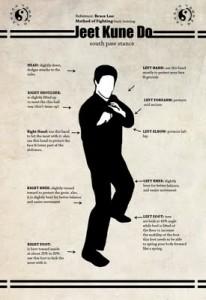 JKD-stance-thumb
